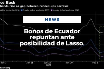 Bonos de Ecuador repuntan ante posibilidad de Lasso.