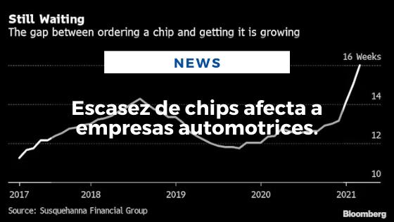 Mariano Aveledo Permuy Noticias Mayo 06 - Escasez de chips afecta a empresas automotrices