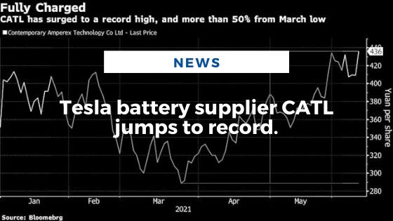 Mariano Aveledo Permuy Noticias Junio 10 -Tesla battery supplier CATL jumps to record