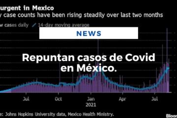 Repuntan casos de Covid en México.