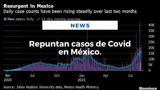 Mariano Aveledo Permuy Noticias Agosto 12 - Repuntan casos de Covid en México